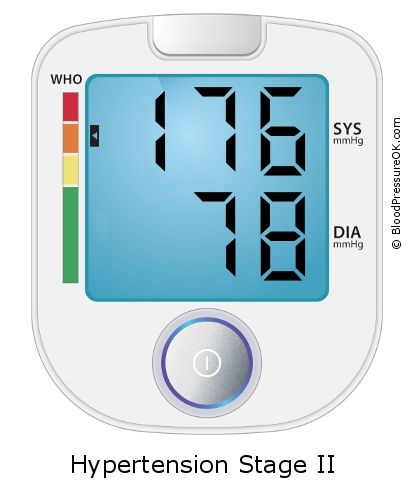 Blood Pressure 176 over 78 on the blood pressure monitor