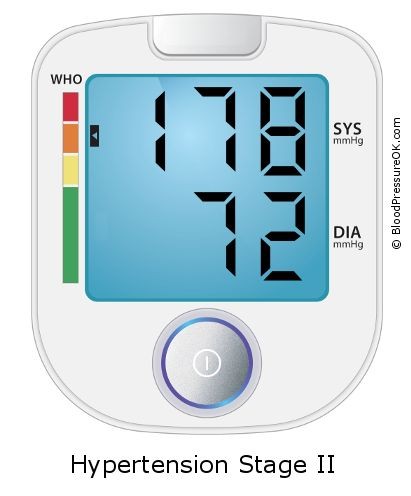 Blood Pressure 178 over 72 on the blood pressure monitor
