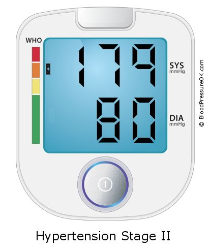 Blood Pressure 179 over 80 on the blood pressure monitor