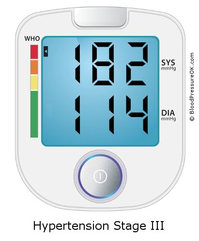 Blood Pressure 182 over 114 on the blood pressure monitor