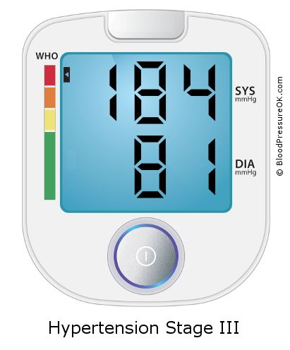 Blood Pressure 184 over 81 on the blood pressure monitor