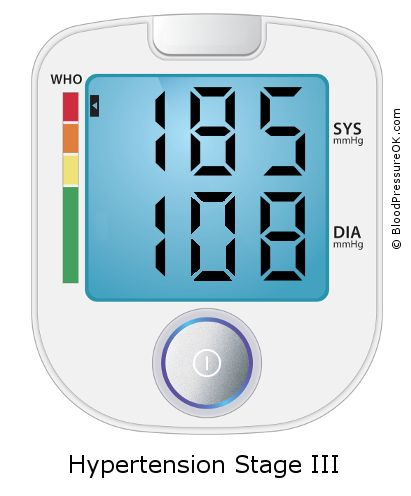 Blood Pressure 185 over 108 on the blood pressure monitor