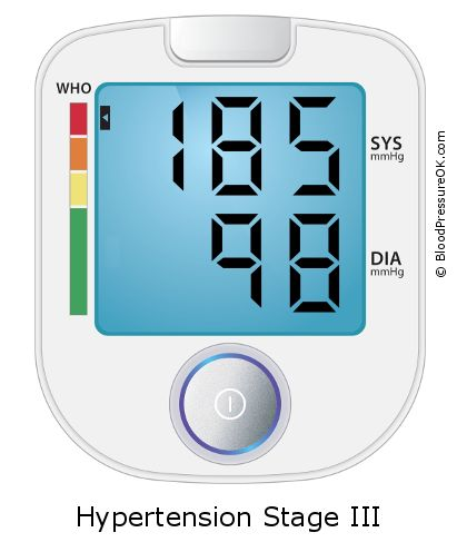 Blood Pressure 185 over 98 on the blood pressure monitor