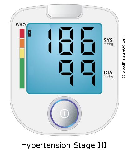 Blood Pressure 186 over 99 on the blood pressure monitor