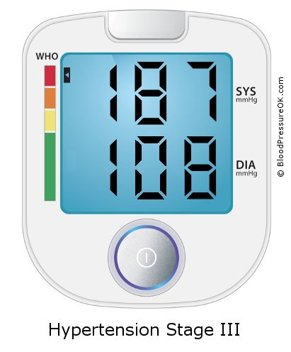Blood Pressure 187 over 108 on the blood pressure monitor