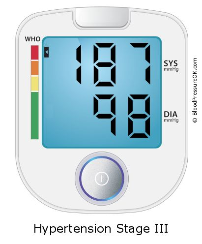 Blood Pressure 187 over 98 on the blood pressure monitor