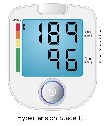 Blood Pressure 189 over 96 on the blood pressure monitor
