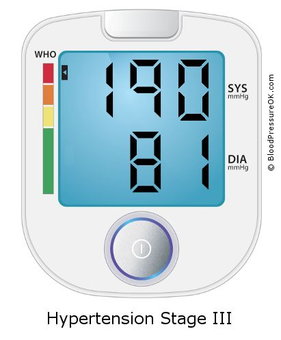 Blood Pressure 190 over 81 on the blood pressure monitor