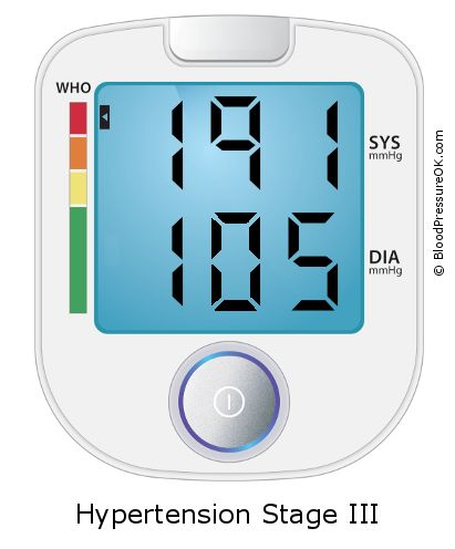 Blood Pressure 191 over 105 on the blood pressure monitor