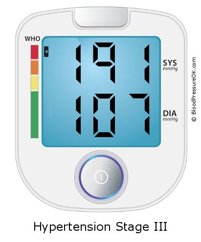 Blood Pressure 191 over 107 on the blood pressure monitor