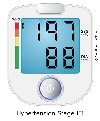 Blood Pressure 197 over 88 on the blood pressure monitor