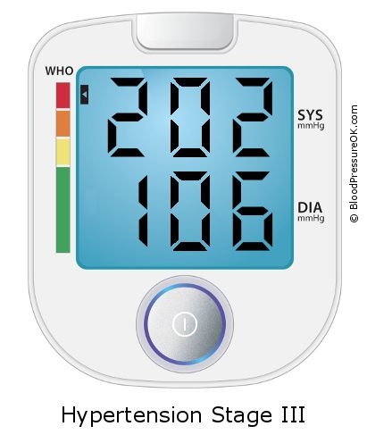 Blood Pressure 202 over 106 on the blood pressure monitor