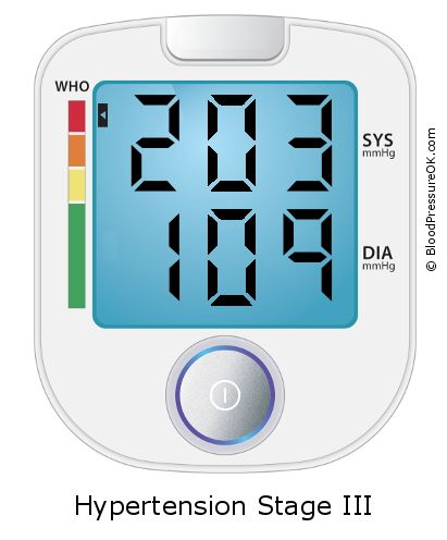 Blood Pressure 203 over 109 on the blood pressure monitor