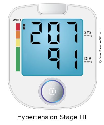 Blood Pressure 207 over 91 on the blood pressure monitor