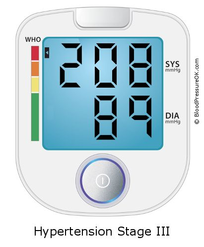 Blood Pressure 208 over 89 on the blood pressure monitor