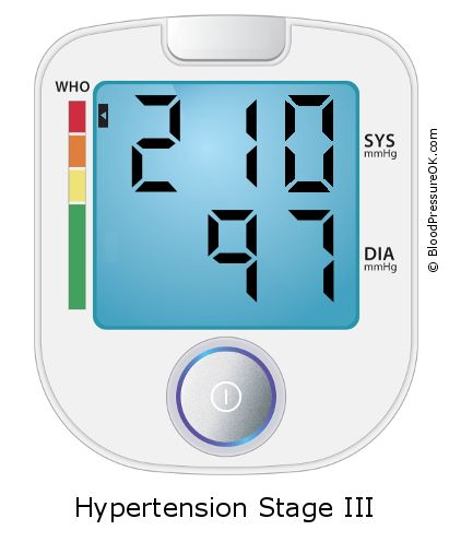 Blood Pressure 210 over 97 on the blood pressure monitor