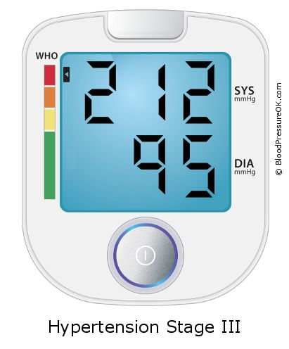Blood Pressure 212 over 95 on the blood pressure monitor