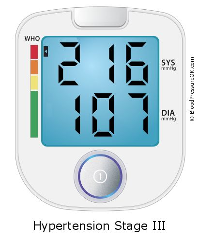 Blood Pressure 216 over 107 on the blood pressure monitor