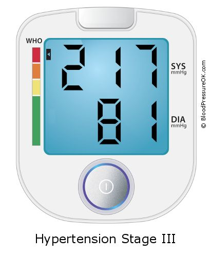 Blood Pressure 217 over 81 on the blood pressure monitor