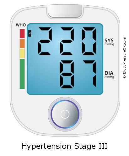 Blood Pressure 220 over 87 on the blood pressure monitor