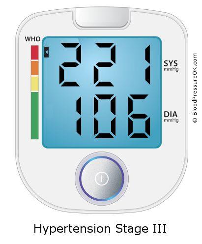 Blood Pressure 221 over 106 on the blood pressure monitor