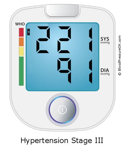 Blood Pressure 221 over 91 on the blood pressure monitor