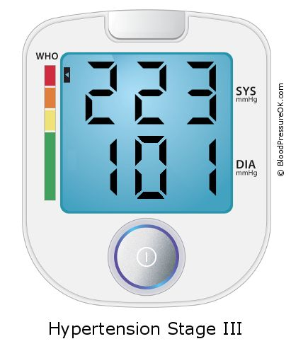 Blood Pressure 223 over 101 on the blood pressure monitor