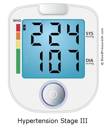 Blood Pressure 224 over 107 on the blood pressure monitor