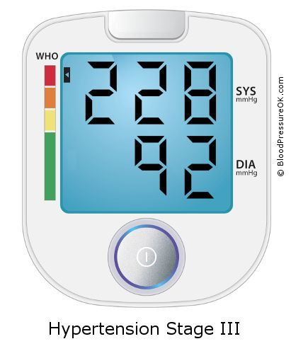 Blood Pressure 228 over 92 on the blood pressure monitor