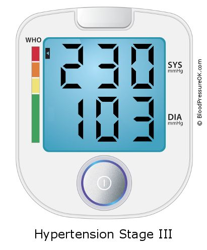 Blood Pressure 230 over 103 on the blood pressure monitor