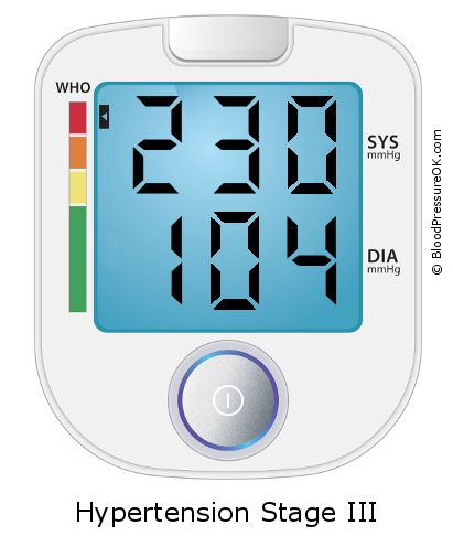 Blood Pressure 230 over 104 on the blood pressure monitor