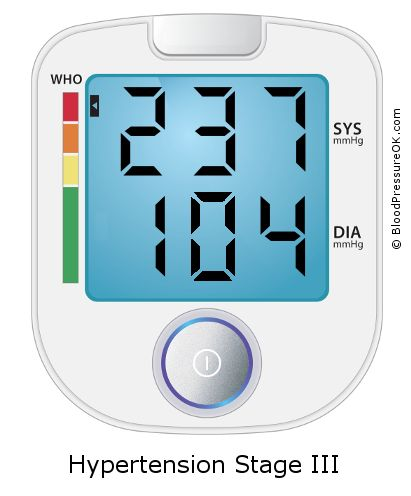 Blood Pressure 237 over 104 on the blood pressure monitor