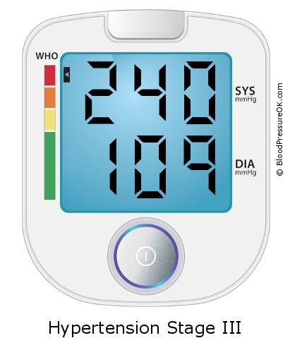 Blood Pressure 240 over 109 on the blood pressure monitor