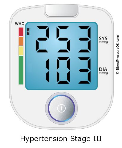 Blood Pressure 253 over 103 on the blood pressure monitor