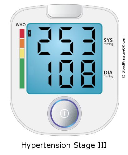 Blood Pressure 253 over 108 on the blood pressure monitor