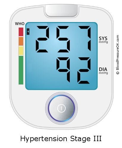 Blood Pressure 257 over 92 on the blood pressure monitor