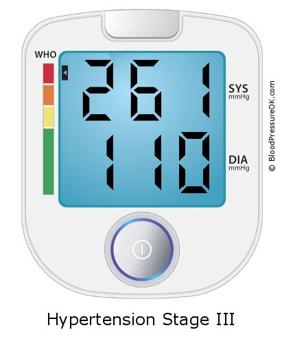 Blood Pressure 261 over 110 on the blood pressure monitor