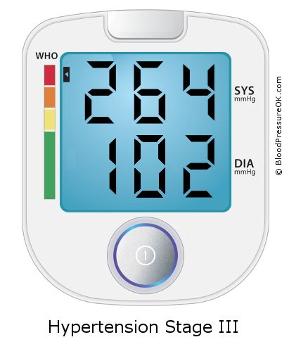 Blood Pressure 264 over 102 on the blood pressure monitor