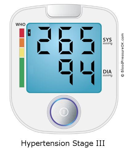 Blood Pressure 265 over 94 on the blood pressure monitor