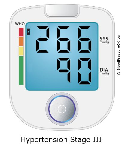 Blood Pressure 266 over 90 on the blood pressure monitor