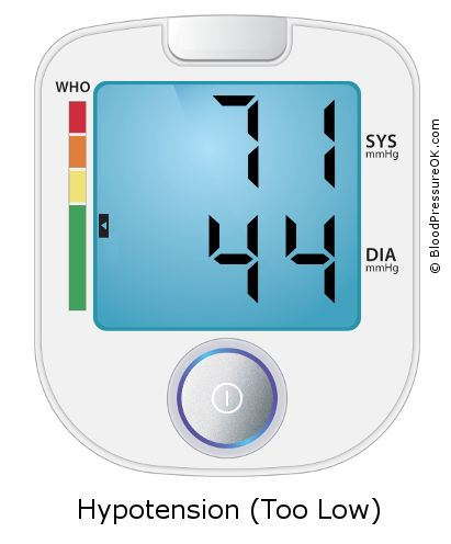 Blood Pressure 71 over 44 on the blood pressure monitor