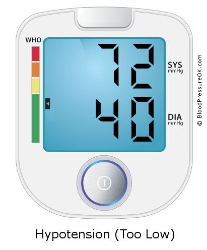 Blood Pressure 72 over 40 on the blood pressure monitor