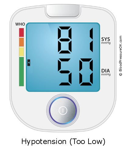 Blood Pressure 81 over 50 on the blood pressure monitor