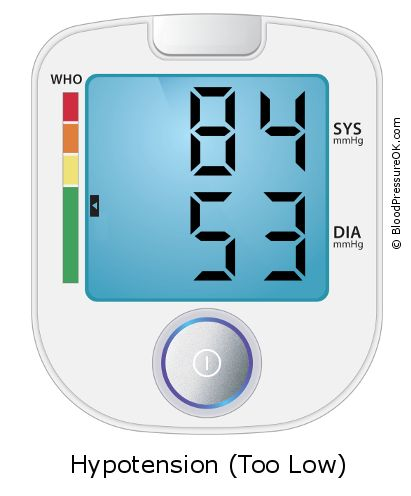 Blood Pressure 84 over 53 on the blood pressure monitor
