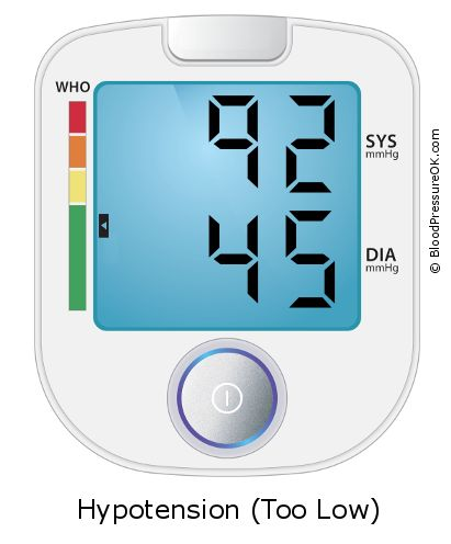 Blood Pressure 92 over 45 on the blood pressure monitor