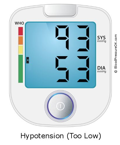 Blood Pressure 93 over 53 on the blood pressure monitor