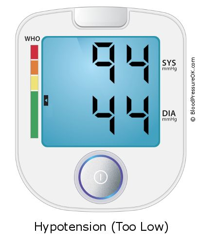 Blood Pressure 94 over 44 on the blood pressure monitor
