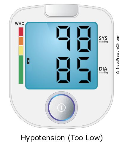 Blood Pressure 98 over 85 on the blood pressure monitor