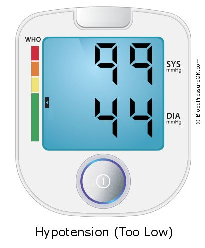 Blood Pressure 99 over 44 on the blood pressure monitor
